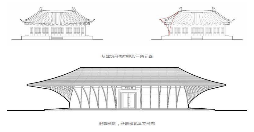 建筑师用鱼腹式桁架结构连接竖向支撑桁架